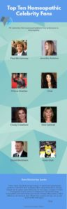 infograph 10 celebrities homeopathy fans. homeotherapy online